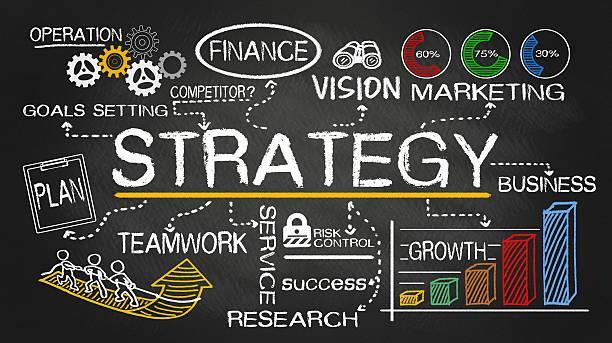 Strategi Pemasaran Yang Tepat Dalam Bisnis Online Yang Anda Jalani
